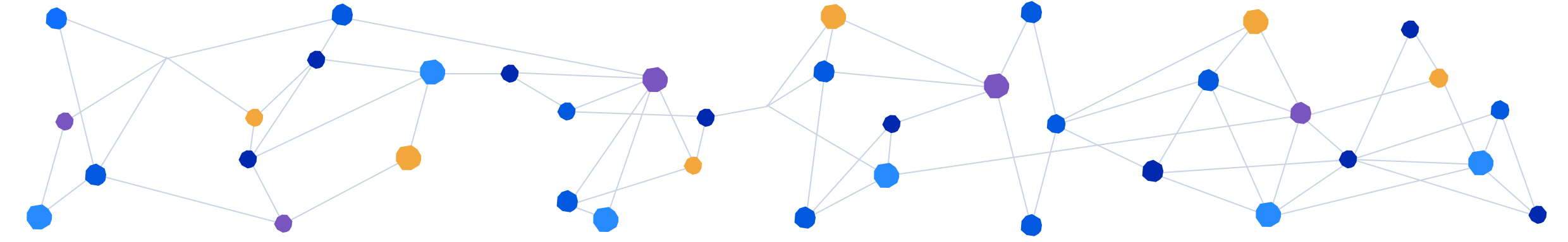 A startup network